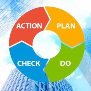 営業プロセス